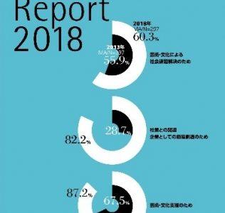 SDGs達成への貢献に向けて社会的インパクトを重視~2018年度メセナ活動実態調査